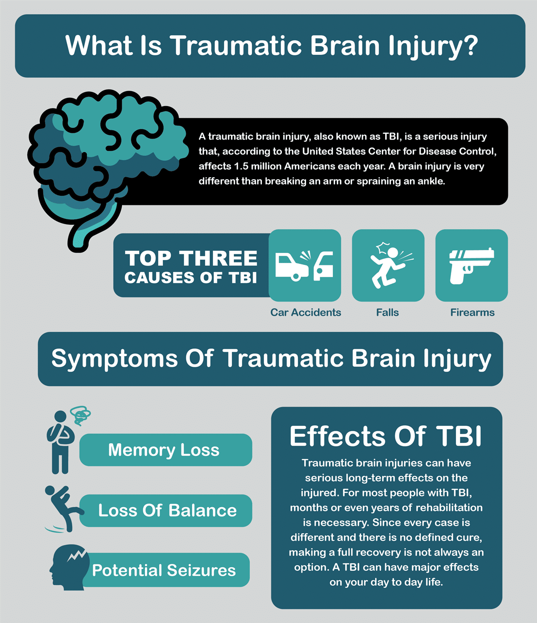 Traumatic_Brain_Injury_Infographic